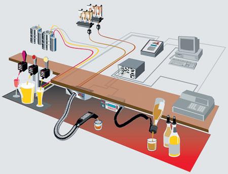 Система розлива пива в баре